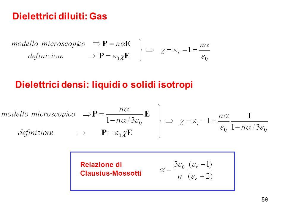 Dielettrici diluiti: Gas