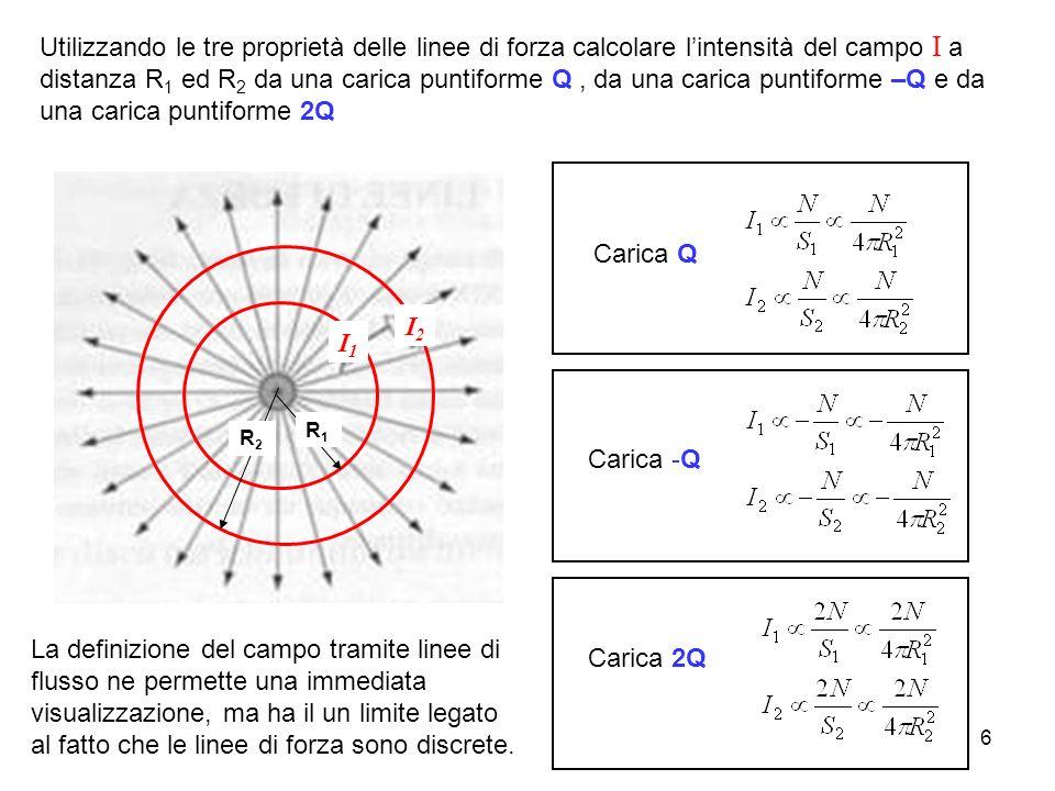 Utilizzando le tre proprietà delle linee di forza calcolare l'intensità del campo I a distanza R1 ed R2 da una carica puntiforme Q , da una carica puntiforme –Q e da una carica puntiforme 2Q