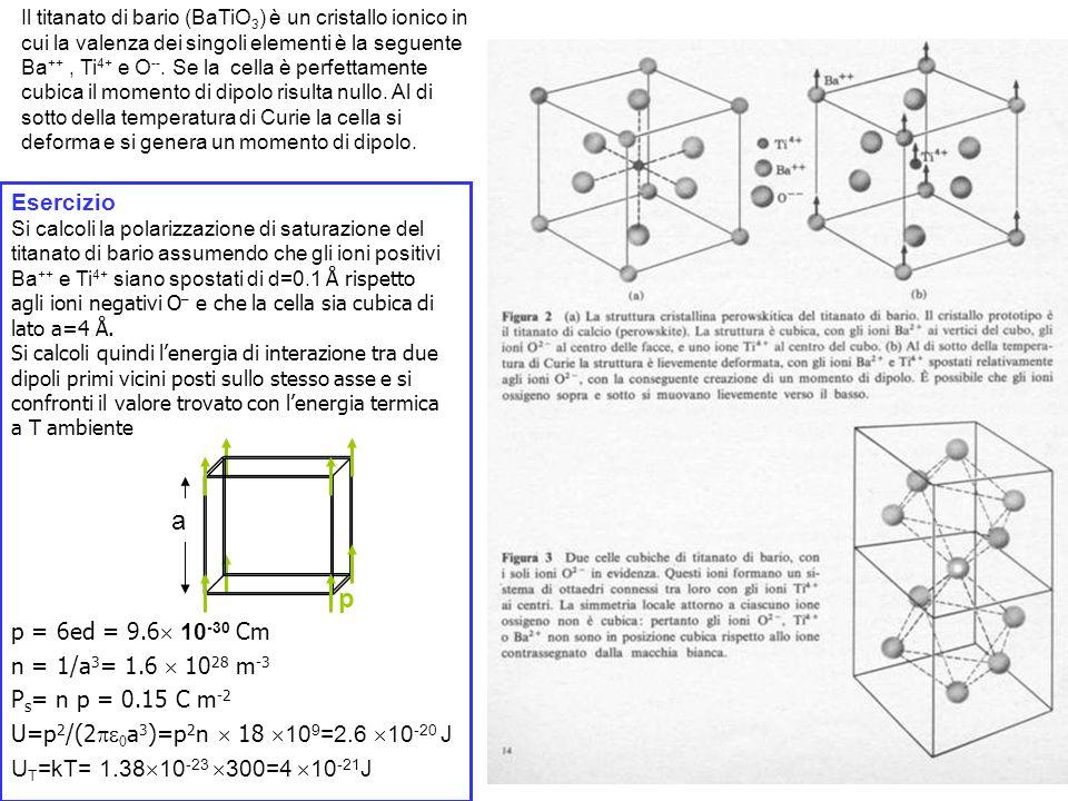 a p Esercizio p = 6ed = 9.6 10-30 Cm n = 1/a3= 1.6  1028 m-3