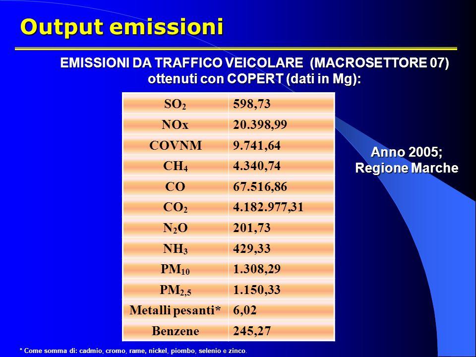 Output emissioni EMISSIONI DA TRAFFICO VEICOLARE (MACROSETTORE 07) ottenuti con COPERT (dati in Mg):