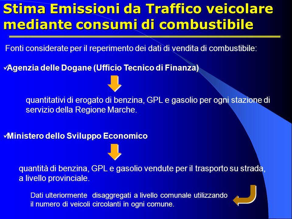 Stima Emissioni da Traffico veicolare mediante consumi di combustibile