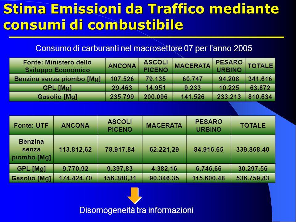 Stima Emissioni da Traffico mediante consumi di combustibile