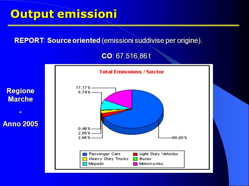 Output emissioniREPORT: Source oriented (emissioni suddivise per origine). CO: 67.516,86 t. Regione Marche.