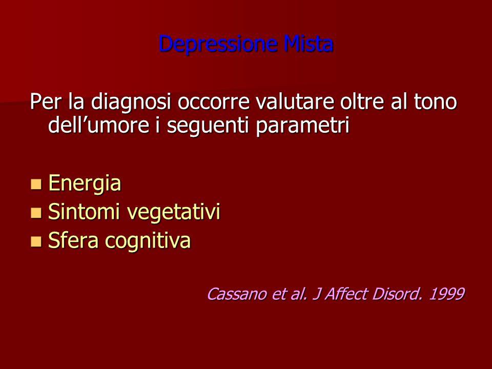 Depressione Mista Per la diagnosi occorre valutare oltre al tono dell'umore i seguenti parametri. Energia.