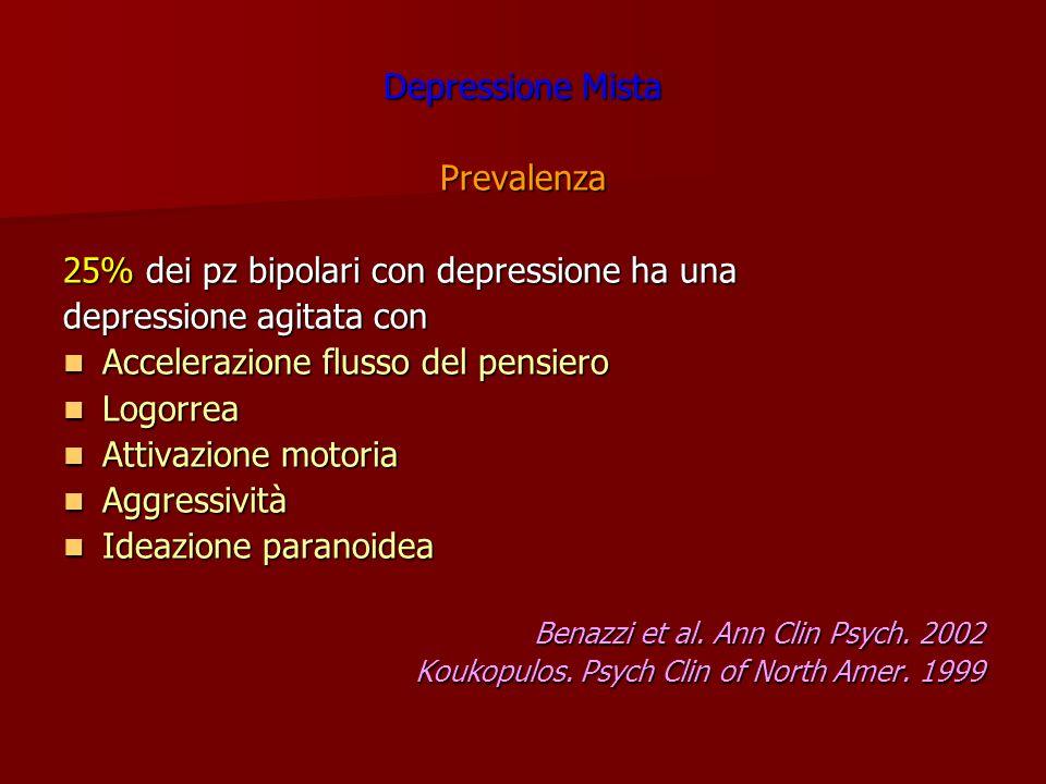 25% dei pz bipolari con depressione ha una depressione agitata con