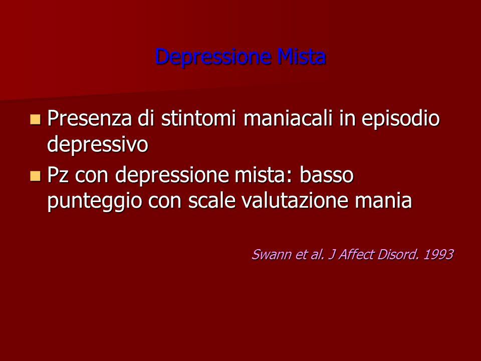Presenza di stintomi maniacali in episodio depressivo