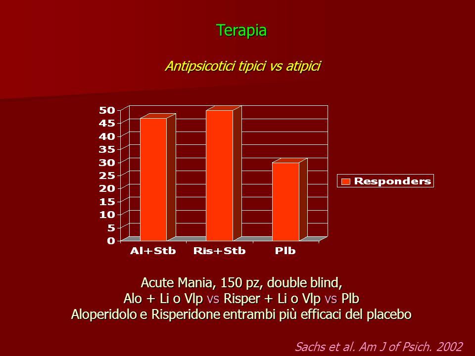 Terapia Antipsicotici tipici vs atipici