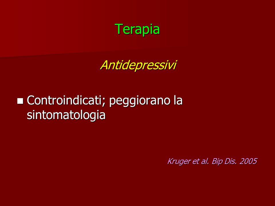 Terapia Antidepressivi Controindicati; peggiorano la sintomatologia