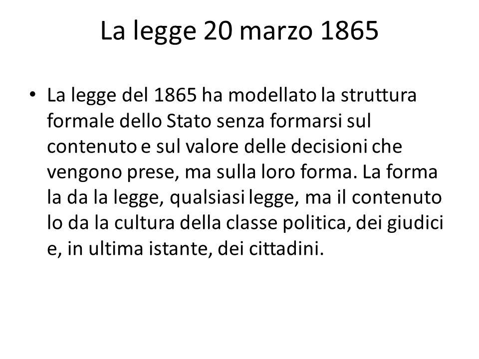 La legge 20 marzo 1865
