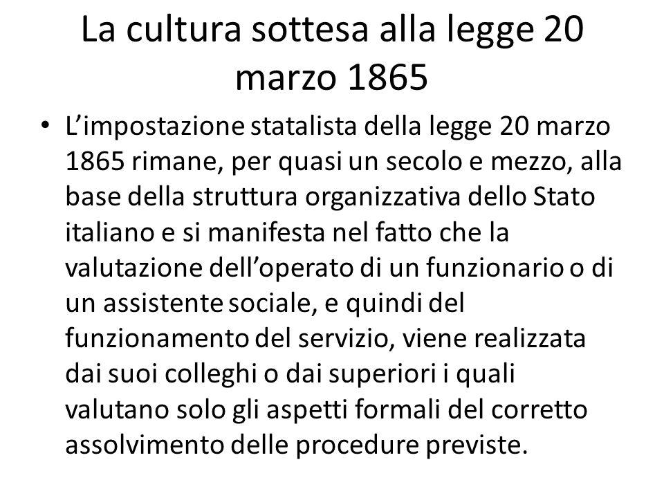 La cultura sottesa alla legge 20 marzo 1865