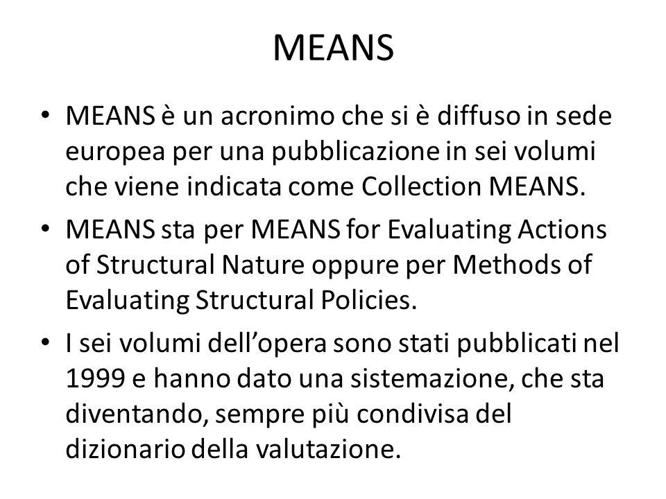 MEANS MEANS è un acronimo che si è diffuso in sede europea per una pubblicazione in sei volumi che viene indicata come Collection MEANS.