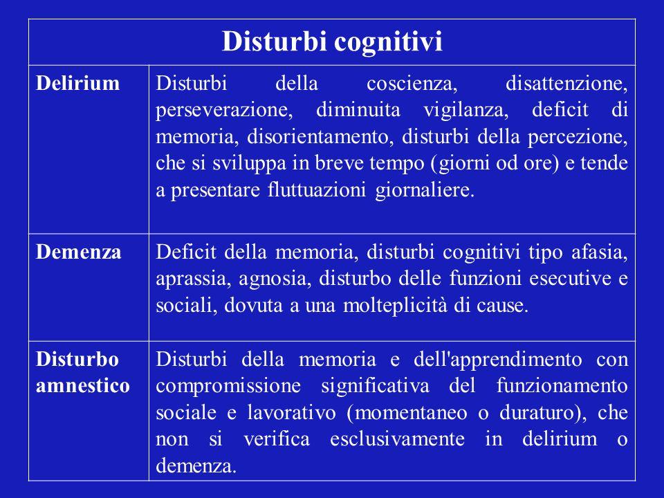 Disturbi cognitivi Delirium