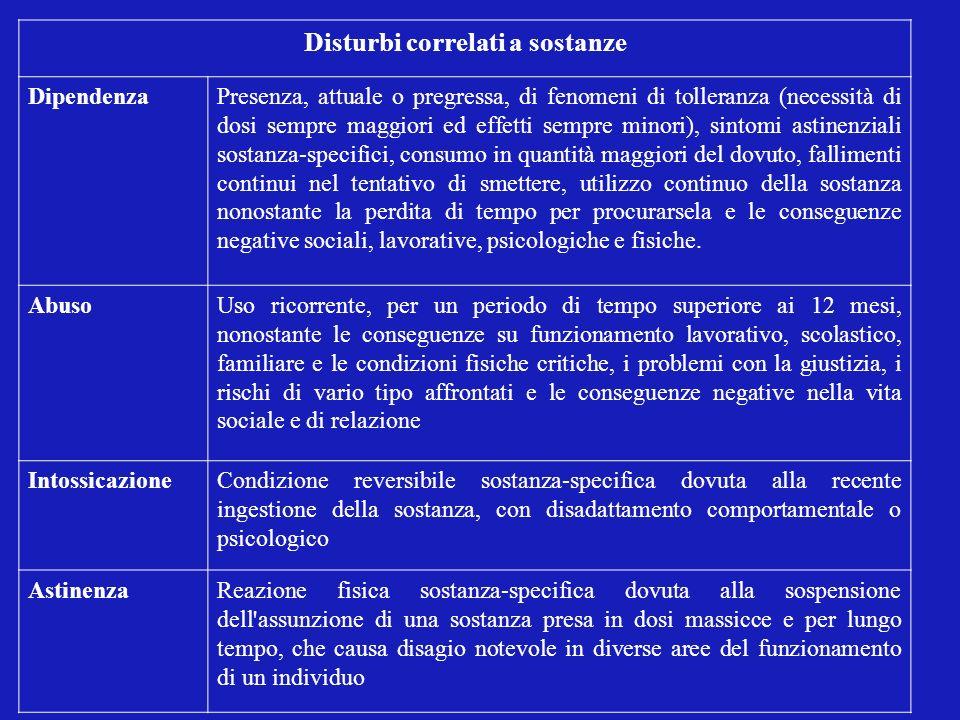 Disturbi correlati a sostanze