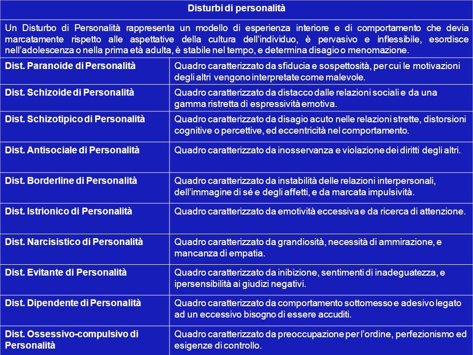 Disturbi di personalità
