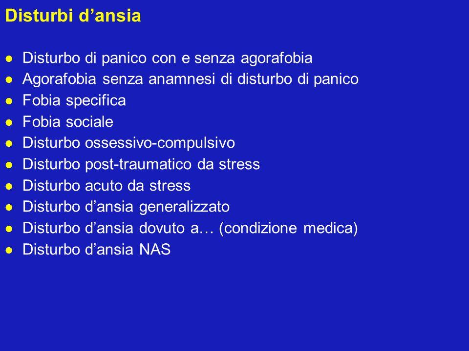 Disturbi d'ansia Disturbo di panico con e senza agorafobia