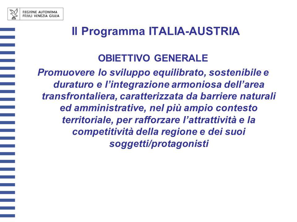 Il Programma ITALIA-AUSTRIA