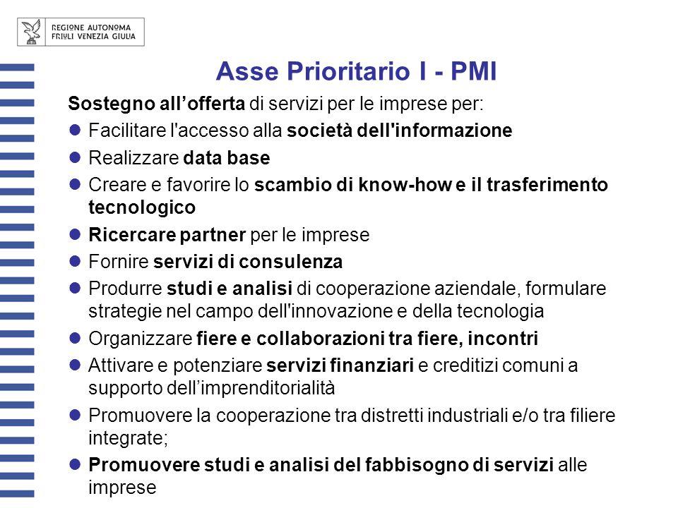Asse Prioritario I - PMI