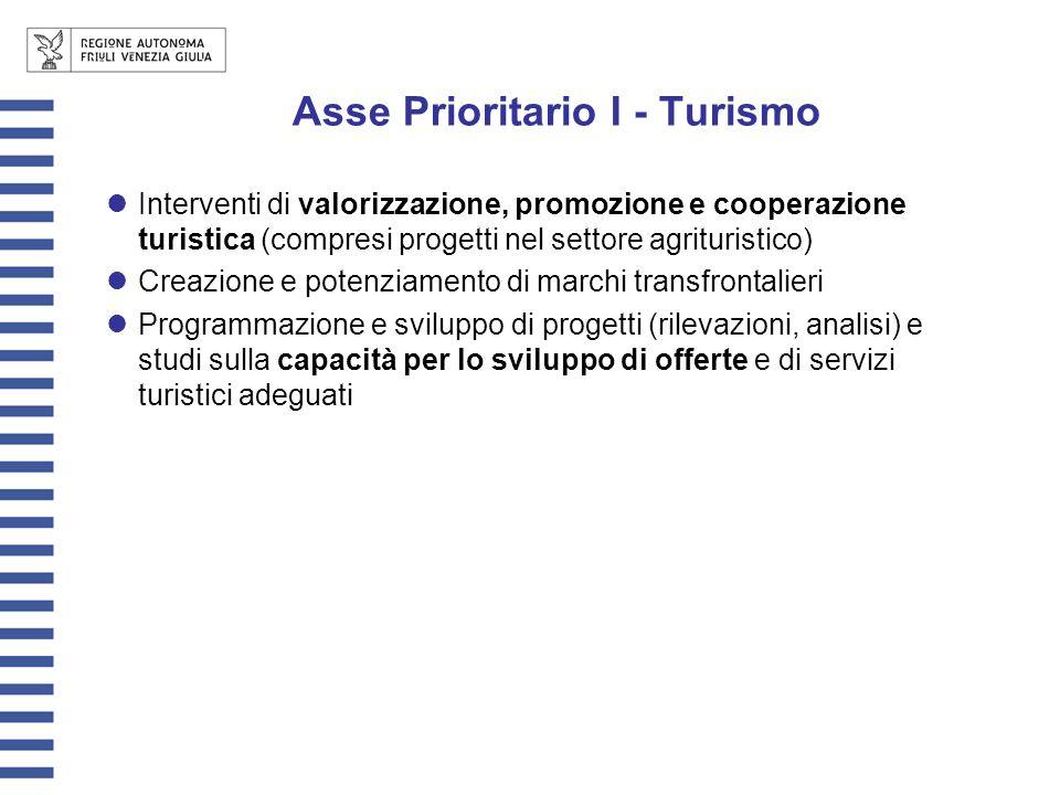Asse Prioritario I - Turismo