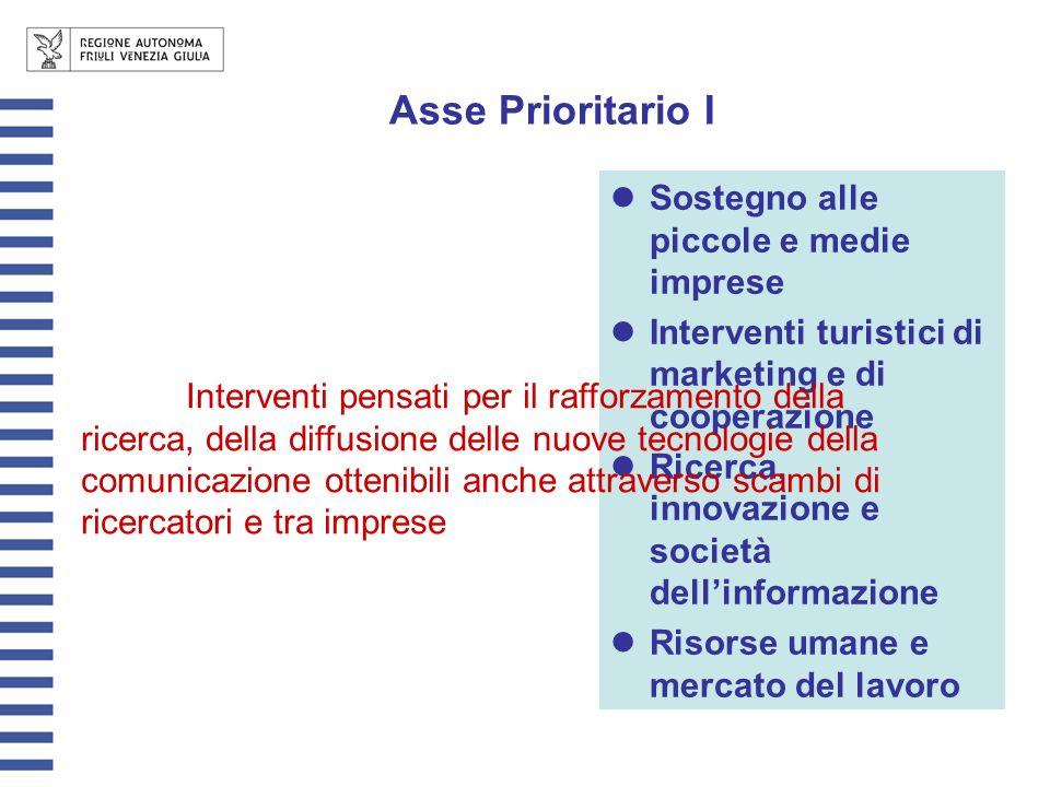 Asse Prioritario I Sostegno alle piccole e medie imprese