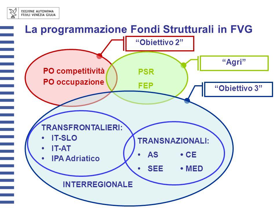 La programmazione Fondi Strutturali in FVG