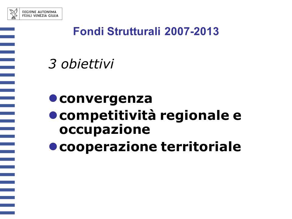 competitività regionale e occupazione cooperazione territoriale