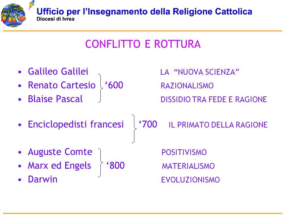 CONFLITTO E ROTTURA Galileo Galilei LA NUOVA SCIENZA Renato Cartesio '600 RAZIONALISMO.