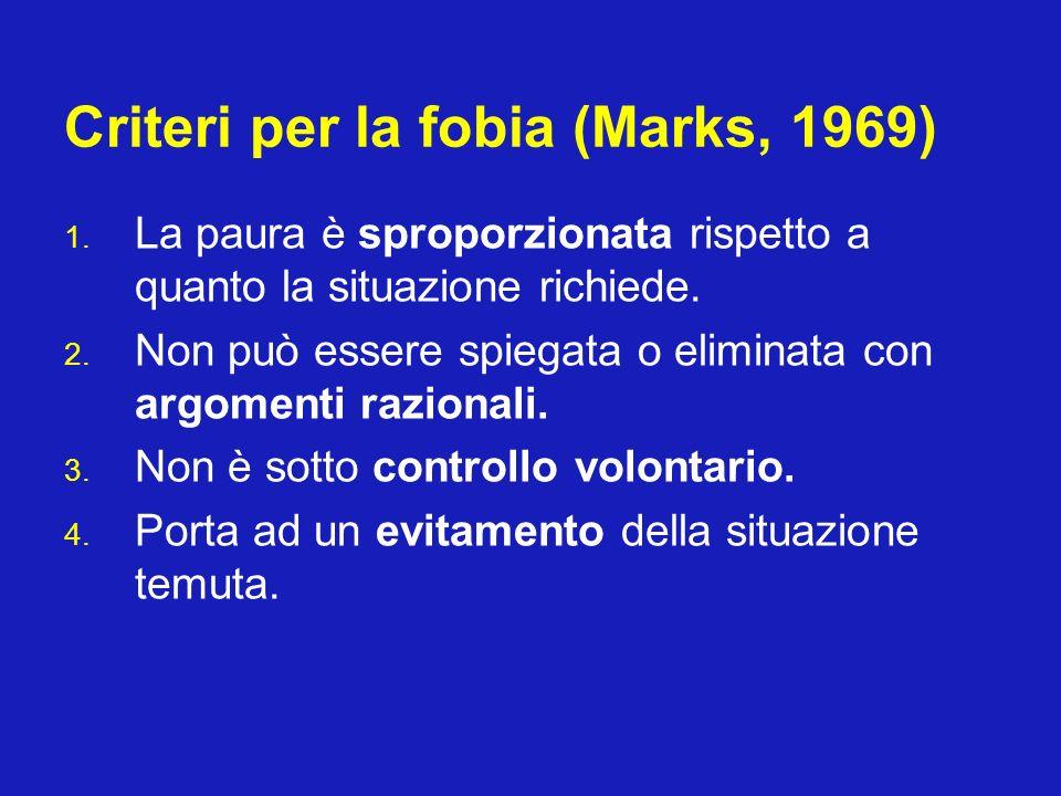 Criteri per la fobia (Marks, 1969)