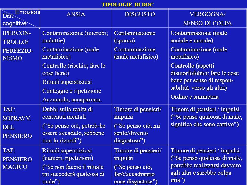 Contaminazione (microbi; malattie) Contaminazione (male metafisico)
