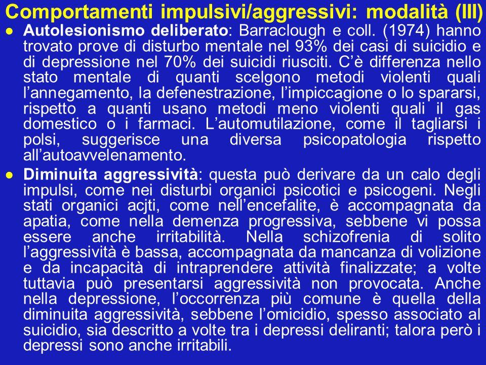 Comportamenti impulsivi/aggressivi: modalità (III)