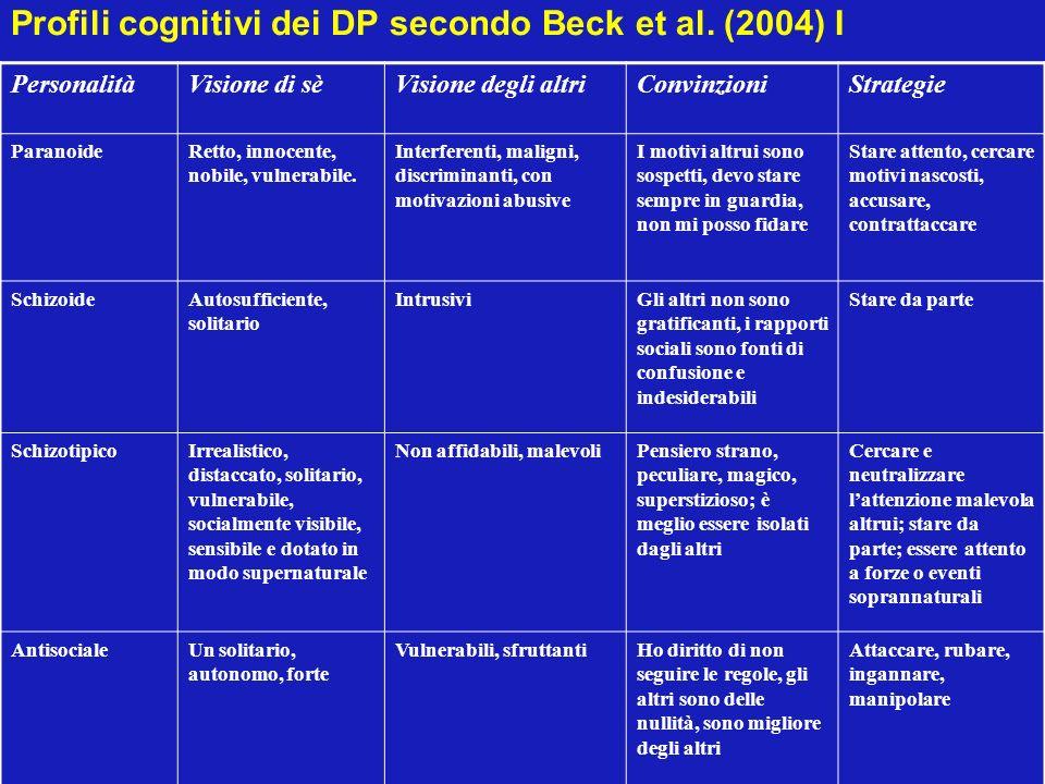 Profili cognitivi dei DP secondo Beck et al. (2004) I