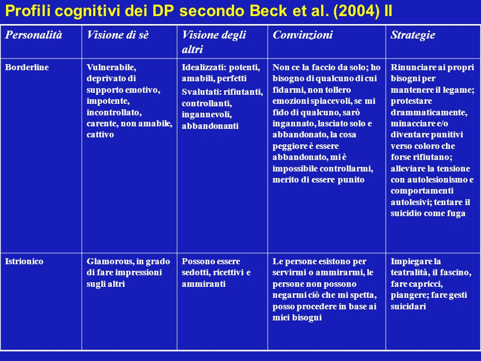 Profili cognitivi dei DP secondo Beck et al. (2004) II