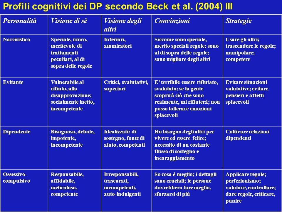 Profili cognitivi dei DP secondo Beck et al. (2004) III