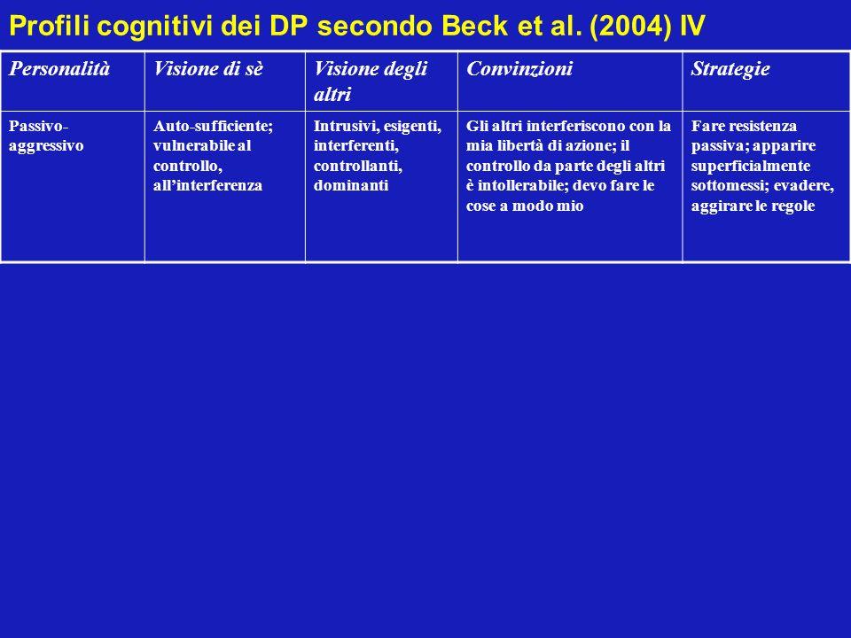Profili cognitivi dei DP secondo Beck et al. (2004) IV