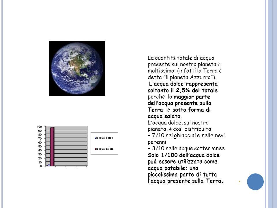 La quantità totale di acqua presente sul nostro pianeta è moltissima (infatti la Terra è detta il pianeta Azzurro ).