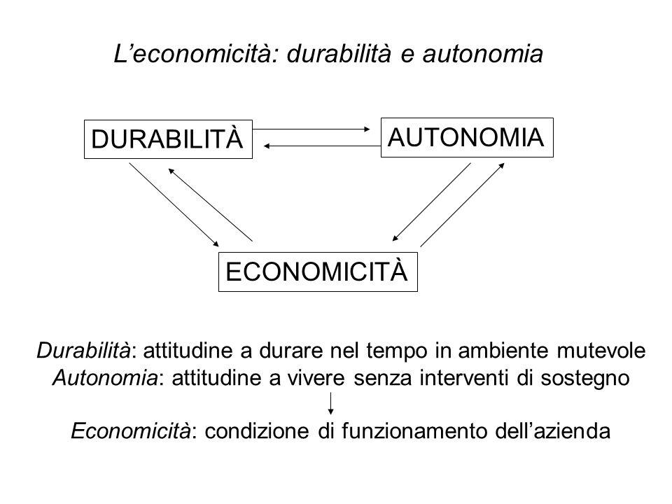 L'economicità: durabilità e autonomia