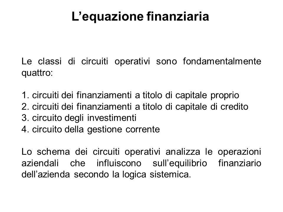 L'equazione finanziaria
