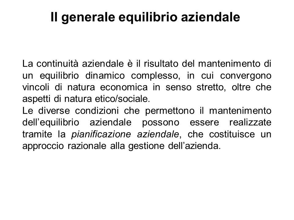 Il generale equilibrio aziendale