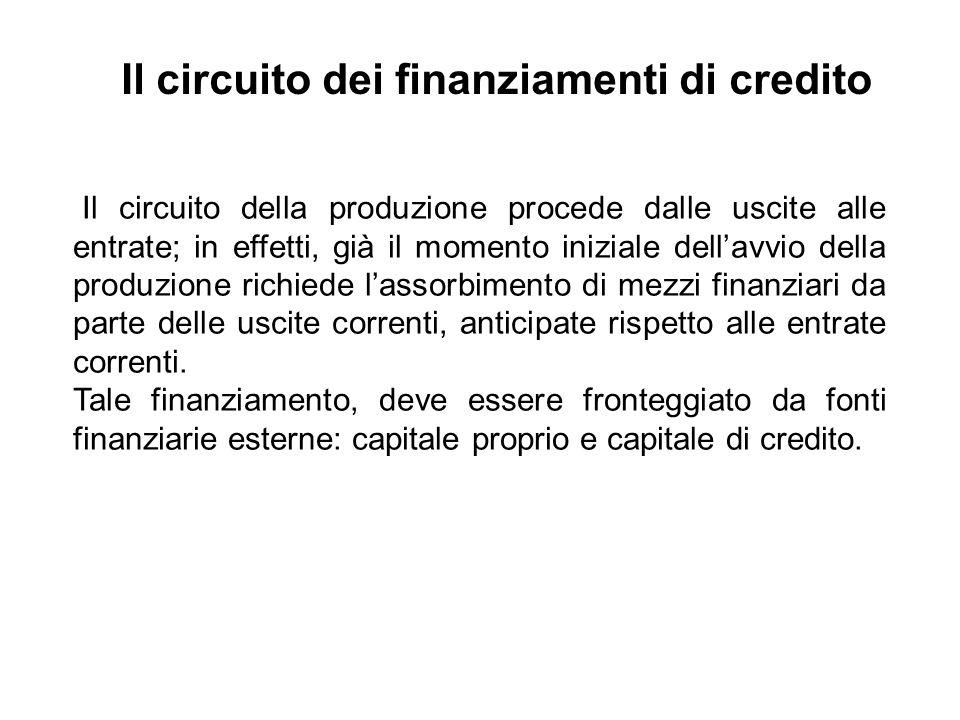 Il circuito dei finanziamenti di credito