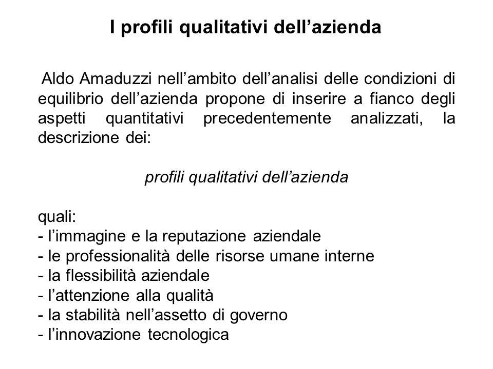 I profili qualitativi dell'azienda