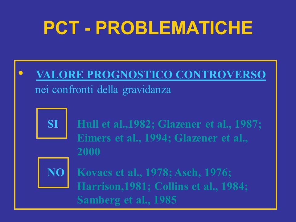 PCT - PROBLEMATICHE • VALORE PROGNOSTICO CONTROVERSO