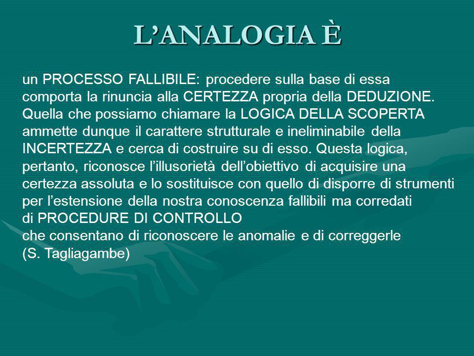 L'ANALOGIA È un PROCESSO FALLIBILE: procedere sulla base di essa