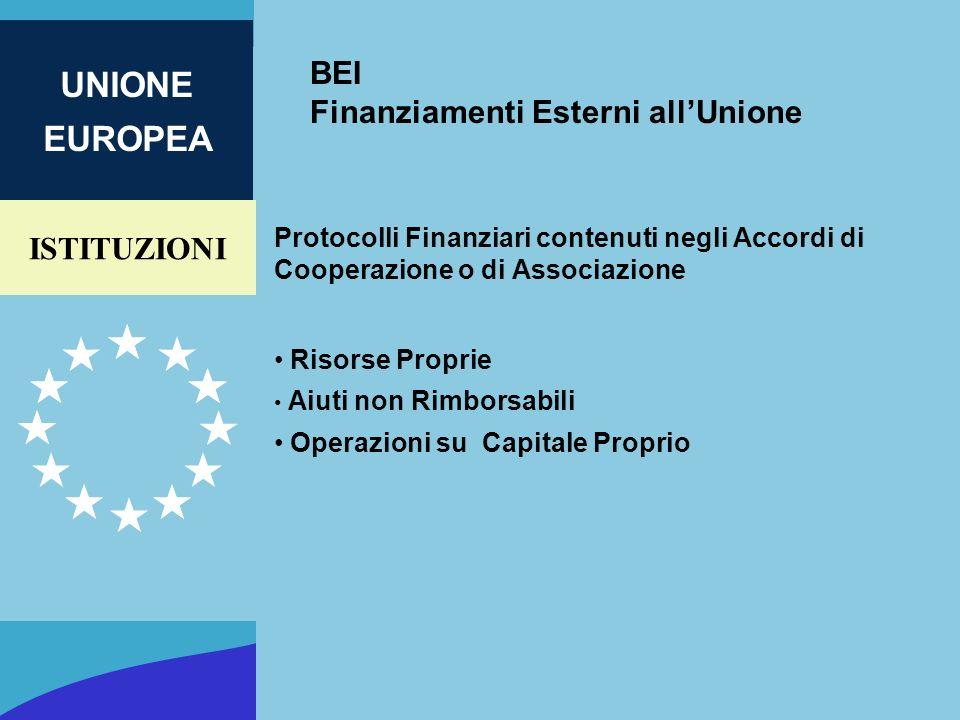 BEI Finanziamenti Esterni all'Unione