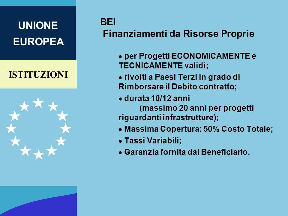 BEI Finanziamenti da Risorse Proprie