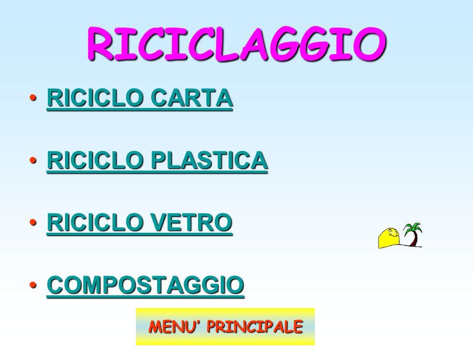 RICICLAGGIO RICICLO CARTA RICICLO PLASTICA RICICLO VETRO COMPOSTAGGIO