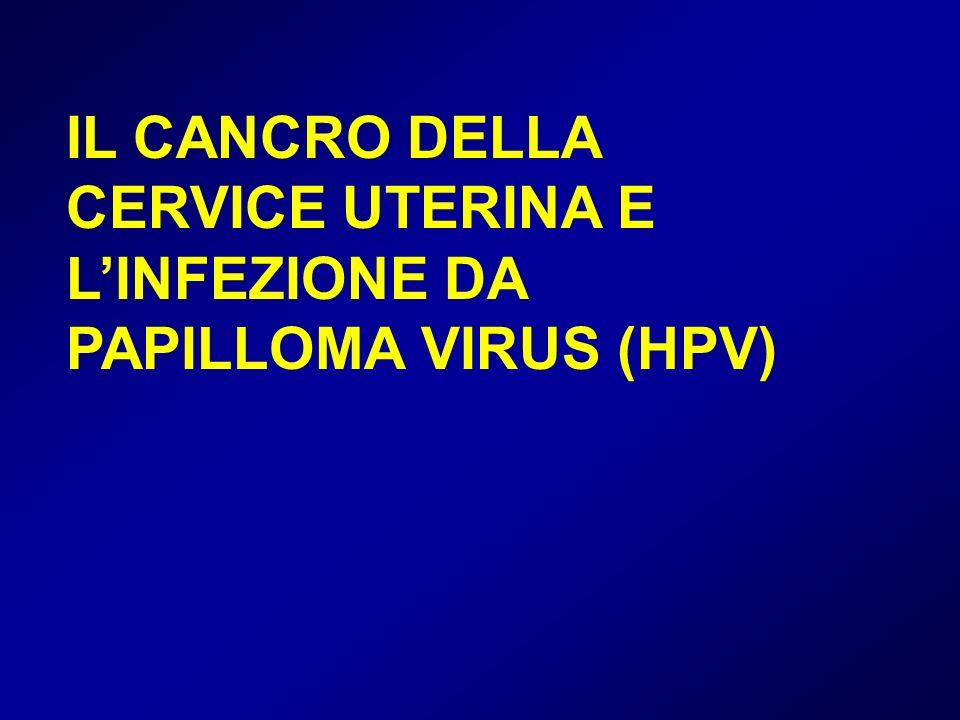 IL CANCRO DELLA CERVICE UTERINA E L'INFEZIONE DA PAPILLOMA VIRUS (HPV)