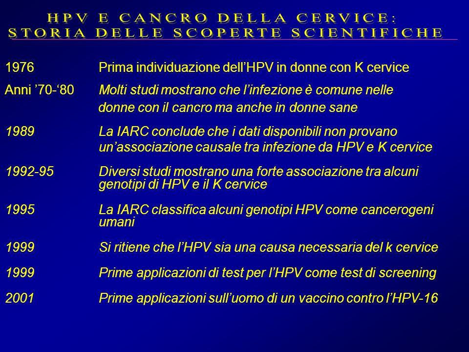 HPV E CANCRO DELLA CERVICE: STORIA DELLE SCOPERTE SCIENTIFICHE