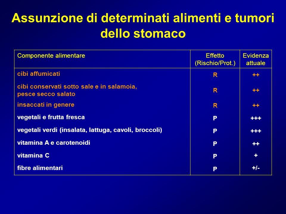Assunzione di determinati alimenti e tumori dello stomaco