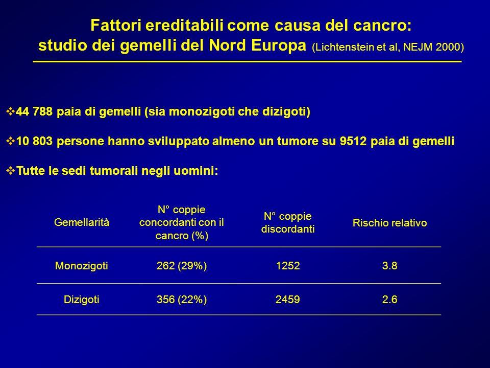 Fattori ereditabili come causa del cancro: