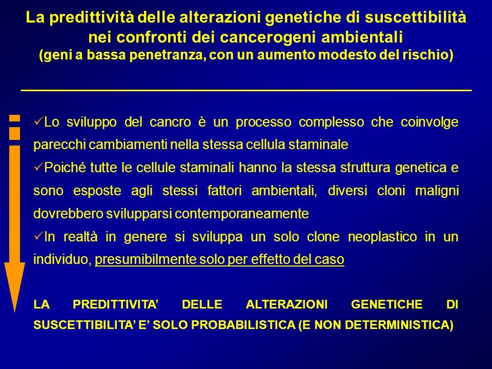 (geni a bassa penetranza, con un aumento modesto del rischio)