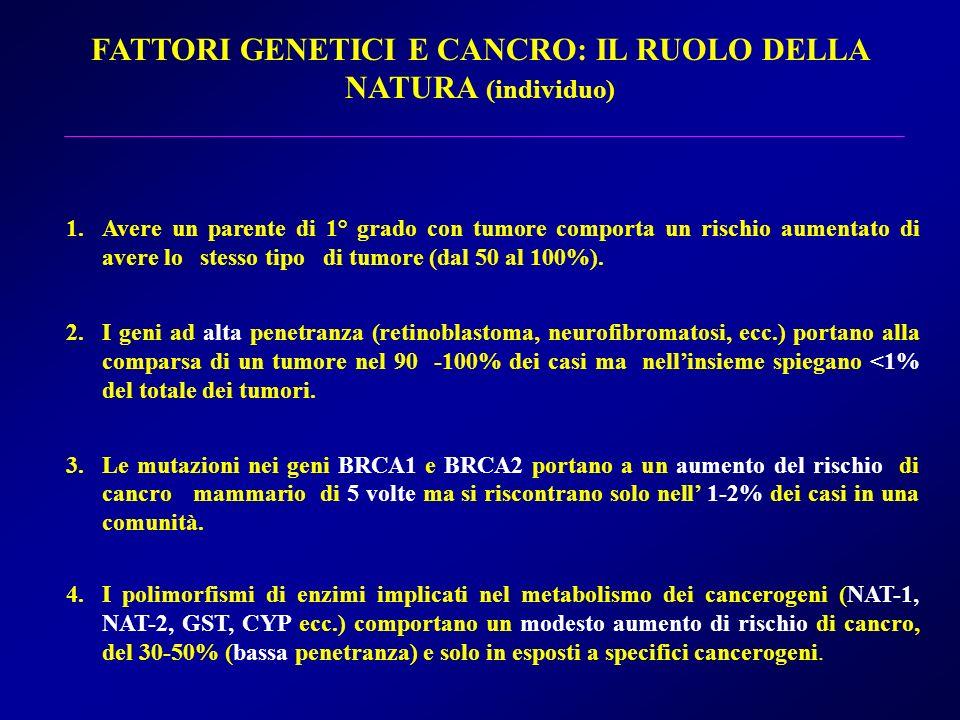 FATTORI GENETICI E CANCRO: IL RUOLO DELLA NATURA (individuo)